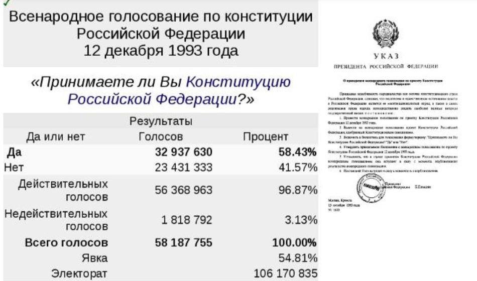 12.12.1993 легимитизирована Конституция РФ